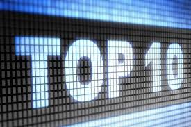 The Top 10 Orthopedic Device Companies