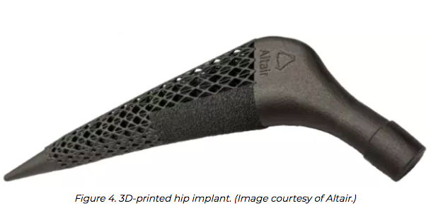 An Engineering review of surfacing technologies in 3D Printing for orthopedic implants