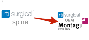 RTI becomes a pure spine company after selling OEM business off to PE for $490M (2.5 X Sales)