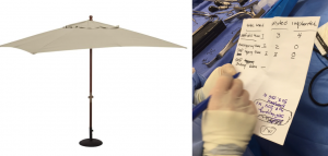 Umbrellas and Orthopedic Implants
